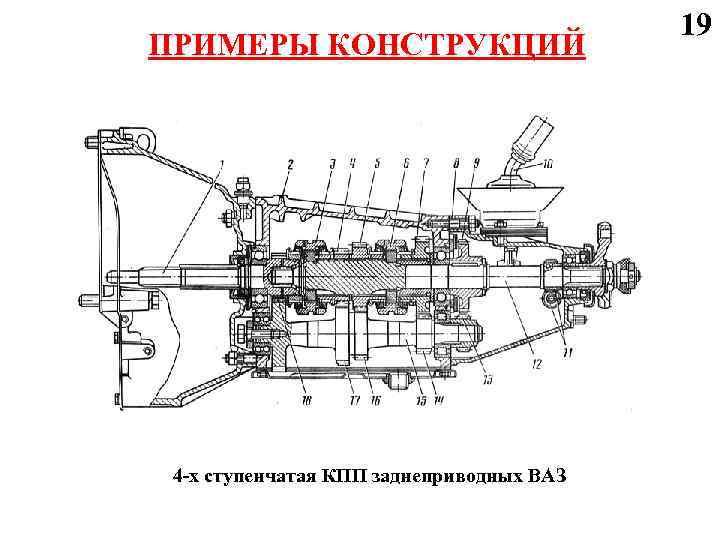 ПРИМЕРЫ КОНСТРУКЦИЙ 4 -х ступенчатая КПП заднеприводных ВАЗ 19