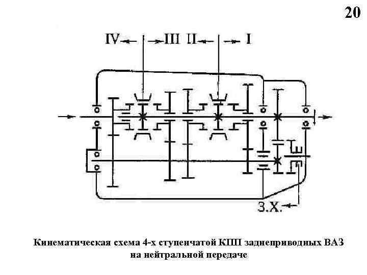 20 Кинематическая схема 4 -х ступенчатой КПП заднеприводных ВАЗ на нейтральной передаче