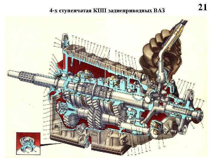 4 -х ступенчатая КПП заднеприводных ВАЗ 21