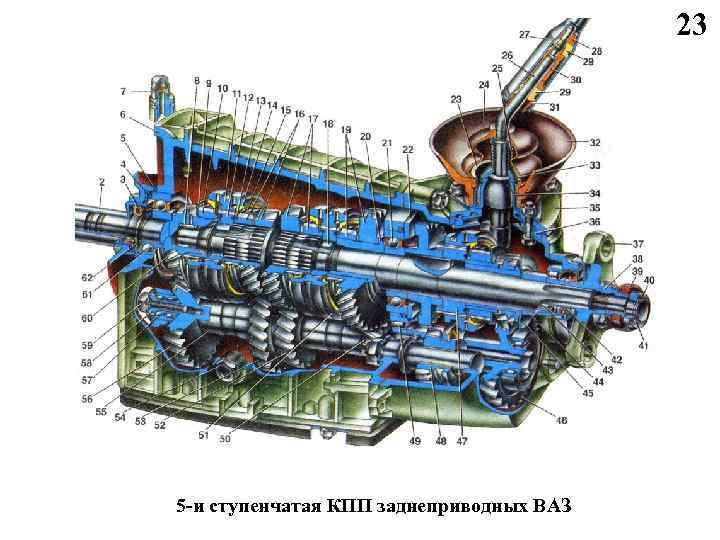 23 5 -и ступенчатая КПП заднеприводных ВАЗ