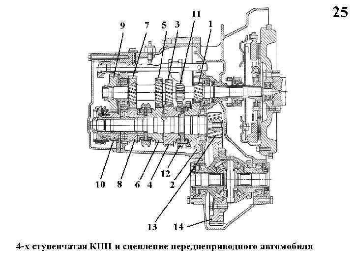 25 4 -х ступенчатая КПП и сцепление переднеприводного автомобиля