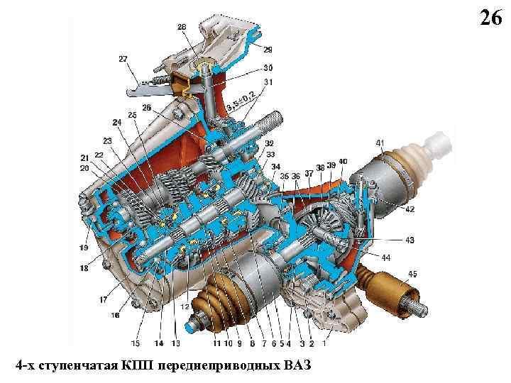 26 4 -х ступенчатая КПП переднеприводных ВАЗ