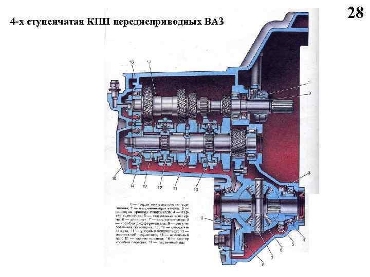 4 -х ступенчатая КПП переднеприводных ВАЗ 28
