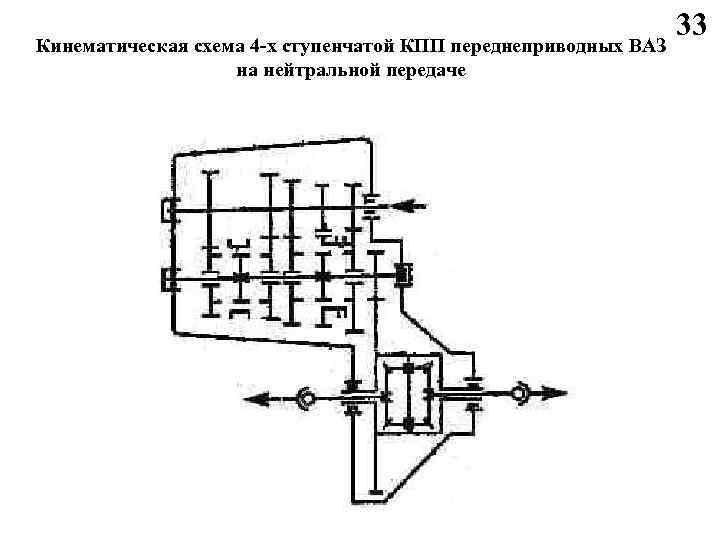 Кинематическая схема 4 -х ступенчатой КПП переднеприводных ВАЗ на нейтральной передаче 33