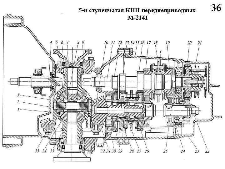 5 -и ступенчатая КПП переднеприводных М-2141 36
