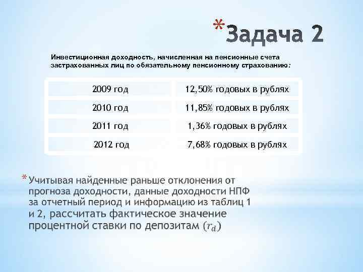* Инвестиционная доходность, начисленная на пенсионные счета застрахованных лиц по обязательному пенсионному страхованию: 2009