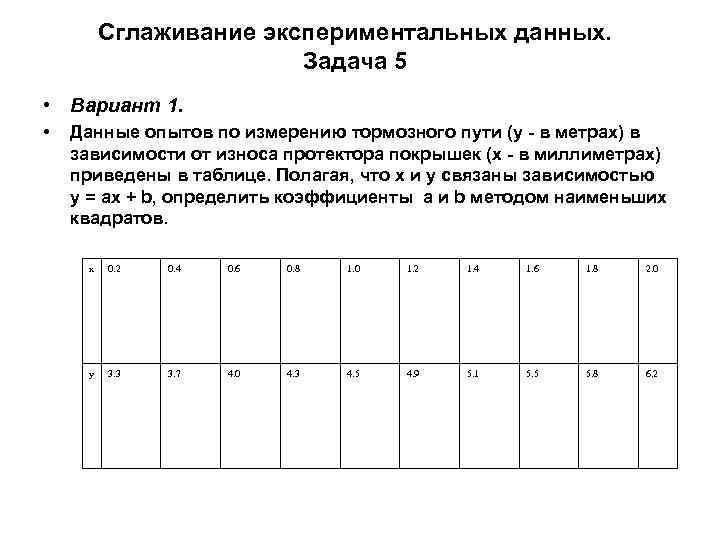 Сглаживание экспериментальных данных. Задача 5 • Вариант 1. • Данные опытов по измерению тормозного