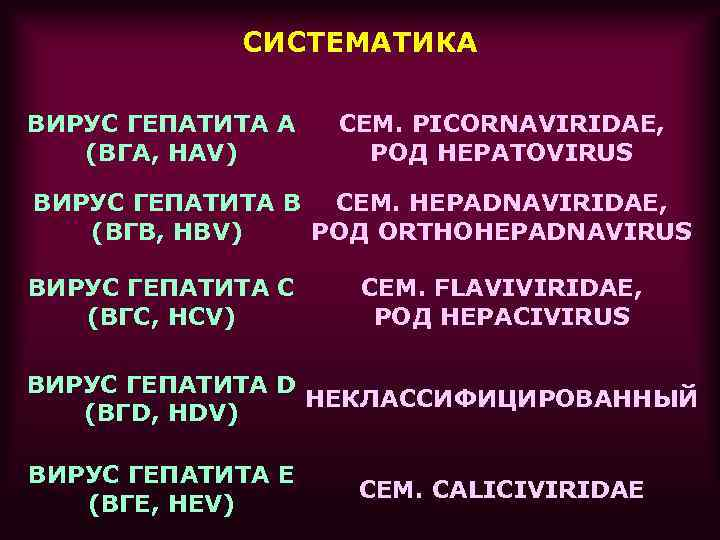 СИСТЕМАТИКА ВИРУС ГЕПАТИТА А (ВГА, HAV) СЕМ. PICORNAVIRIDAE, РОД HEPATOVIRUS ВИРУС ГЕПАТИТА В СЕМ.
