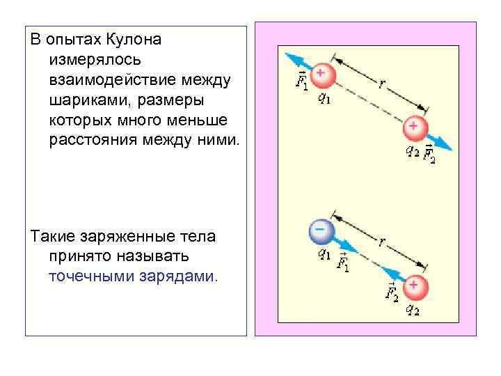 В опытах Кулона измерялось взаимодействие между шариками, размеры которых много меньше расстояния между ними.