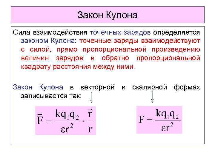 Закон Кулона Сила взаимодействия точечных зарядов определяется законом Кулона: точечные заряды взаимодействуют с силой,