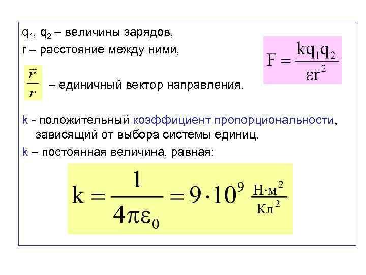 q 1, q 2 – величины зарядов, r – расстояние между ними, – единичный