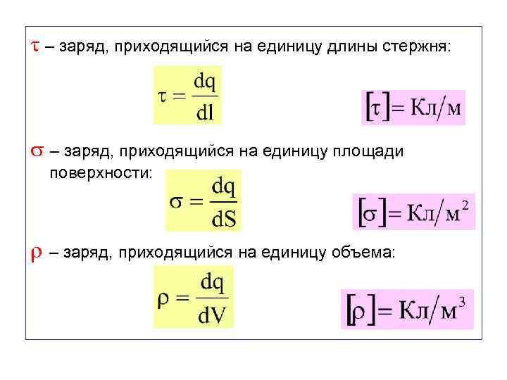 – заряд, приходящийся на единицу длины стержня: – заряд, приходящийся на единицу площади