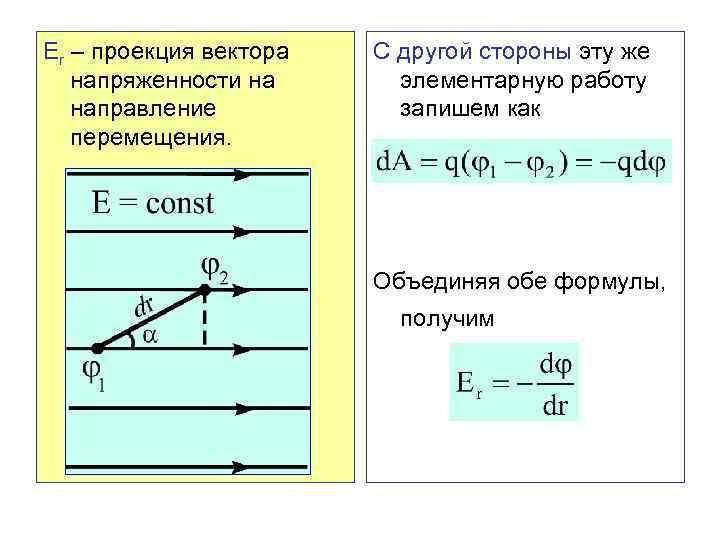 Er – проекция вектора напряженности на направление перемещения. C другой стороны эту же элементарную