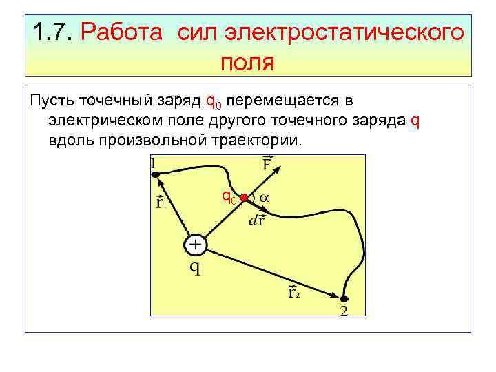 1. 7. Работа сил электростатического поля Пусть точечный заряд q 0 перемещается в электрическом