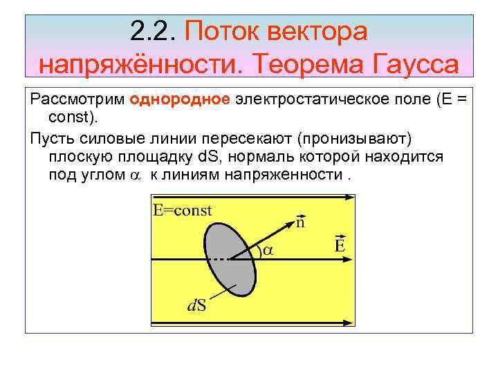 2. 2. Поток вектора напряжённости. Теорема Гаусса Рассмотрим однородное электростатическое поле (Е = const).