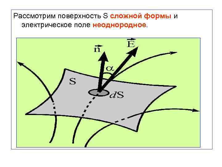 Рассмотрим поверхность S сложной формы и электрическое поле неоднородное.