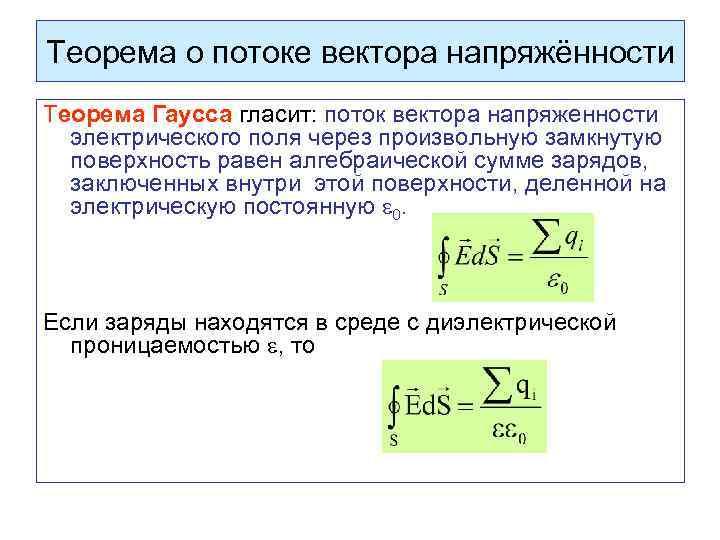 Теорема о потоке вектора напряжённости Теорема Гаусса гласит: поток вектора напряженности электрического поля через