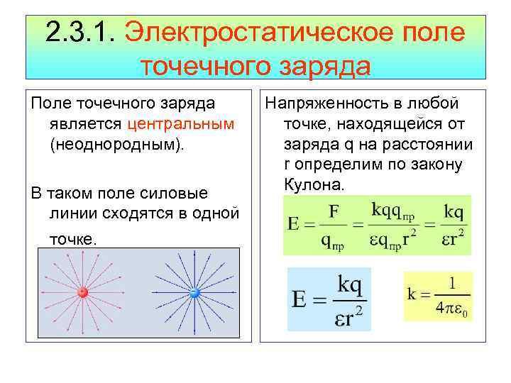 2. 3. 1. Электростатическое поле точечного заряда Поле точечного заряда является центральным (неоднородным). В