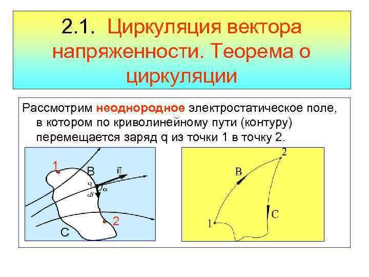 2. 1. Циркуляция вектора напряженности. Теорема о циркуляции Рассмотрим неоднородное электростатическое поле, в котором