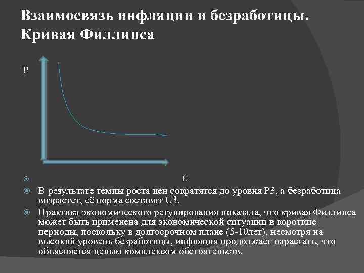 Ее филлипса безработицы шпаргалка модификации. инфляции. взаимосвязь кривая и и