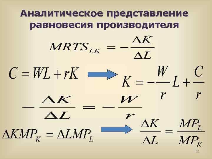 Аналитическое представление равновесия производителя 15