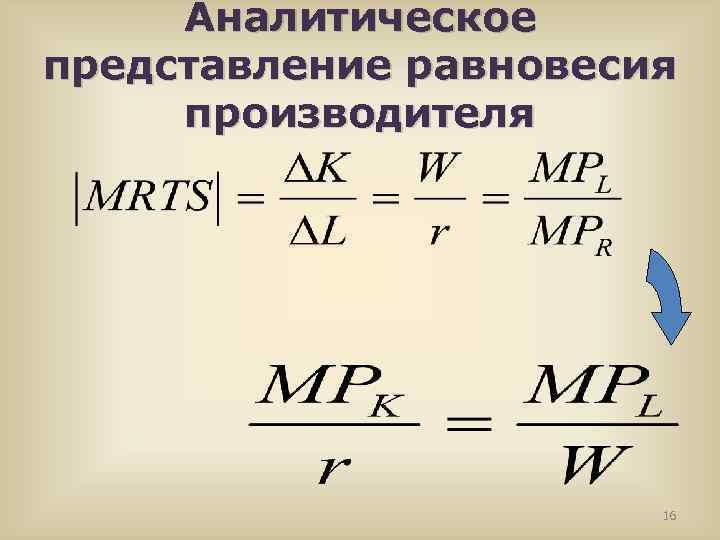 Аналитическое представление равновесия производителя 16