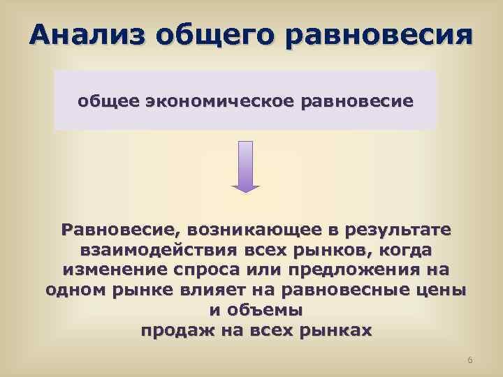 Анализ общего равновесия общее экономическое равновесие Равновесие, возникающее в результате взаимодействия всех рынков, когда