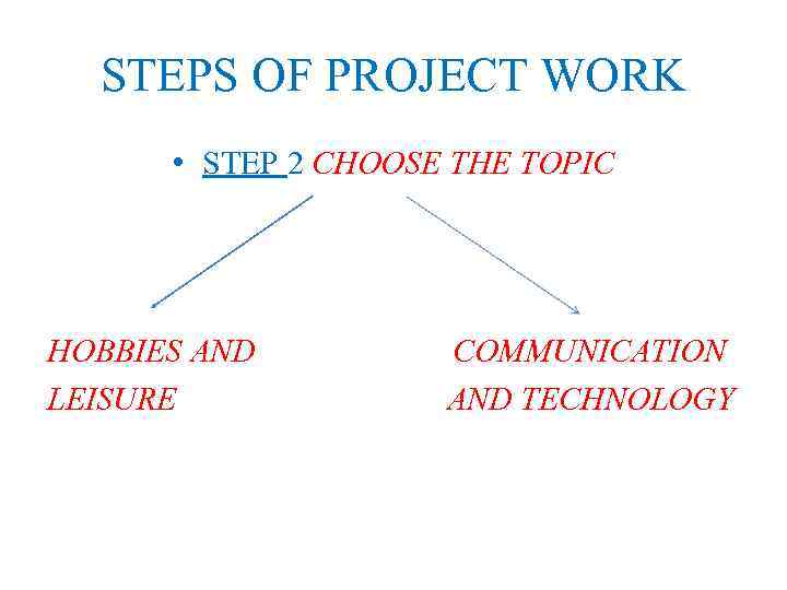 STEPS OF PROJECT WORK • STEP 2 CHOOSE THE TOPIC HOBBIES AND LEISURE COMMUNICATION