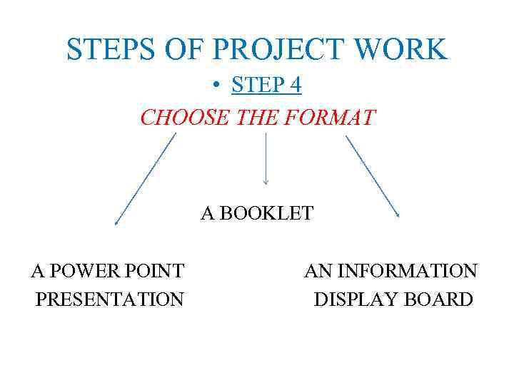 STEPS OF PROJECT WORK • STEP 4 CHOOSE THE FORMAT A BOOKLET A POWER