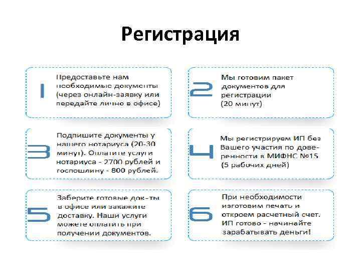 кбк государственная пошлина регистрация ип