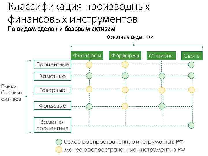 Опционы Фьючерсы Другие Производные Финансовые Инструменты Pdf