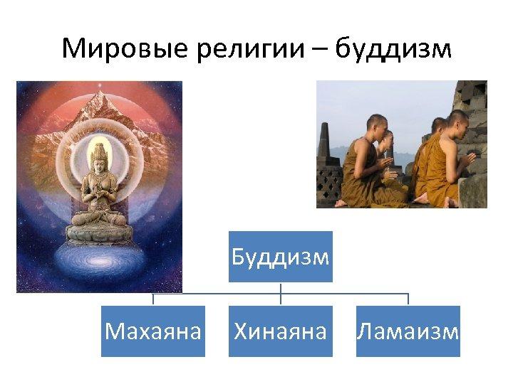Мировые религии – буддизм Буддизм Махаяна Хинаяна Ламаизм