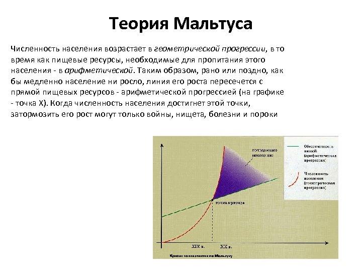 Теория Мальтуса Численность населения возрастает в геометрической прогрессии, в то время как пищевые ресурсы,