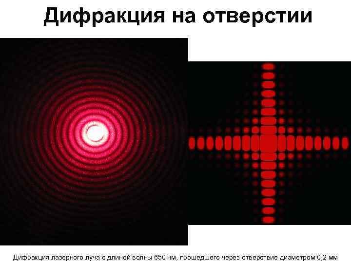 Дифракция на отверстии Дифракция лазерного луча с длиной волны 650 нм, прошедшего через отверствие