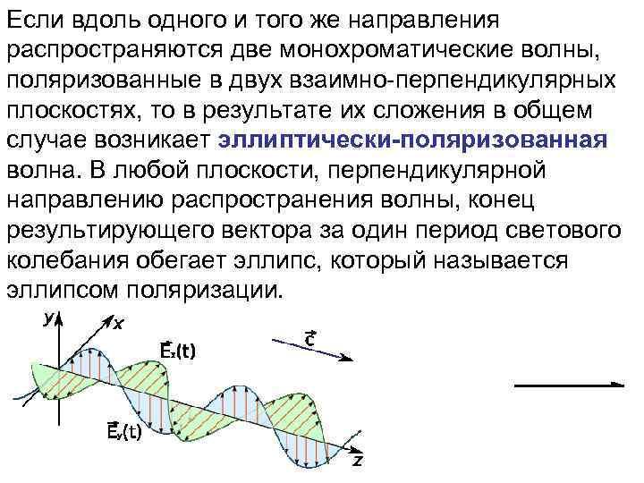 Если вдоль одного и того же направления распространяются две монохроматические волны, поляризованные в двух