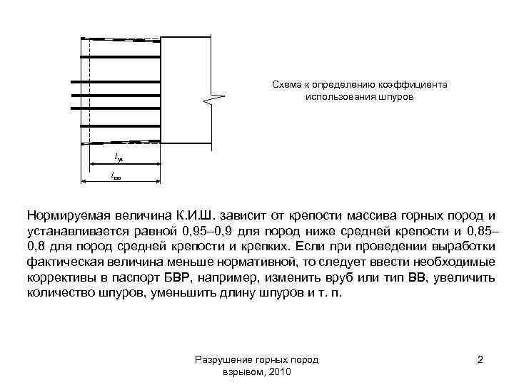 Схема к определению коэффициента использования шпуров lух lшп Нормируемая величина К. И. Ш. зависит