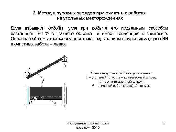 2. Метод шпуровых зарядов при очистных работах на угольных месторождениях Доля взрывной отбойки угля
