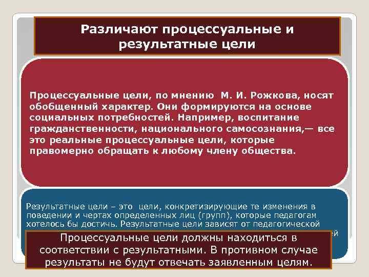 Различают процессуальные и результатные цели Процессуальные цели, по мнению М. И. Рожкова, носят обобщенный