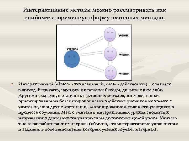 Интерактивные методы можно рассматривать как наиболее современную форму активных методов. • Интерактивный ( «Inter»