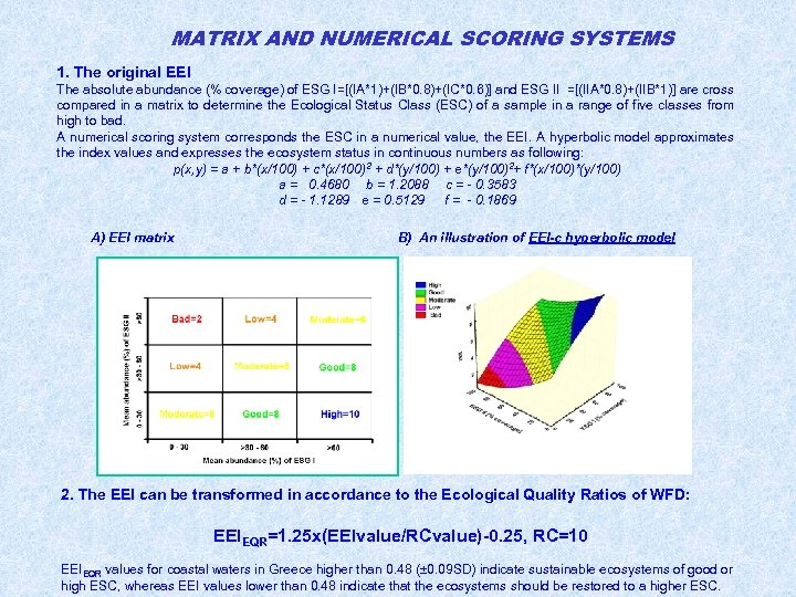 MATRIX AND NUMERICAL SCORING SYSTEMS 1. The original EEI The absolute abundance (% coverage)