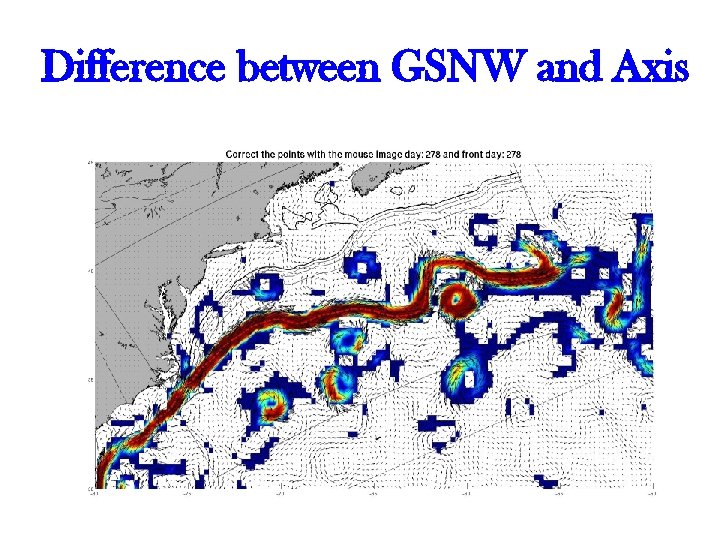 Difference between GSNW and Axis 31