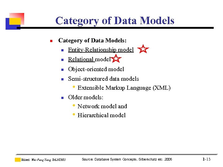 Category of Data Models n Category of Data Models: n Entity-Relationship model n Relational