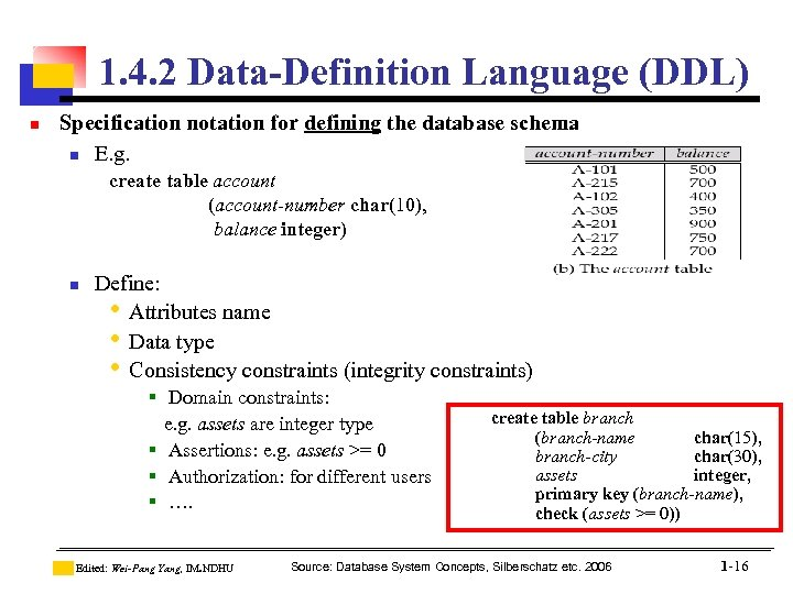 1. 4. 2 Data-Definition Language (DDL) n Specification notation for defining the database schema