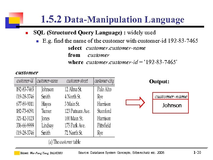 1. 5. 2 Data-Manipulation Language n SQL (Structured Query Language) : widely used n