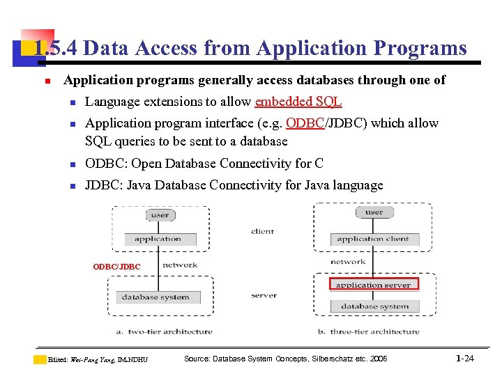 1. 5. 4 Data Access from Application Programs n Application programs generally access databases