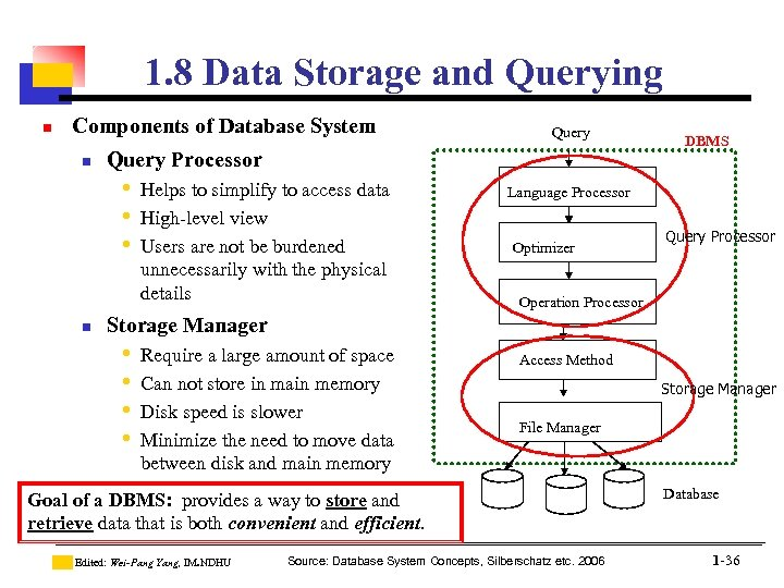 1. 8 Data Storage and Querying n Components of Database System n Query Processor