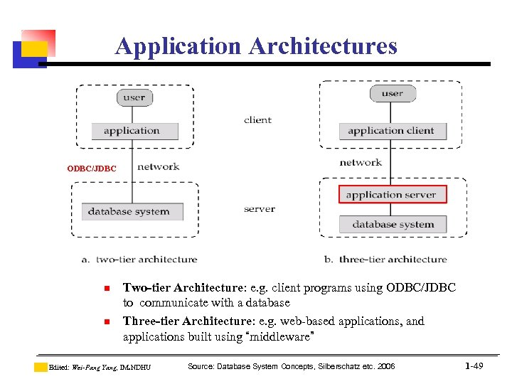 Application Architectures ODBC/JDBC n n Two-tier Architecture: e. g. client programs using ODBC/JDBC to