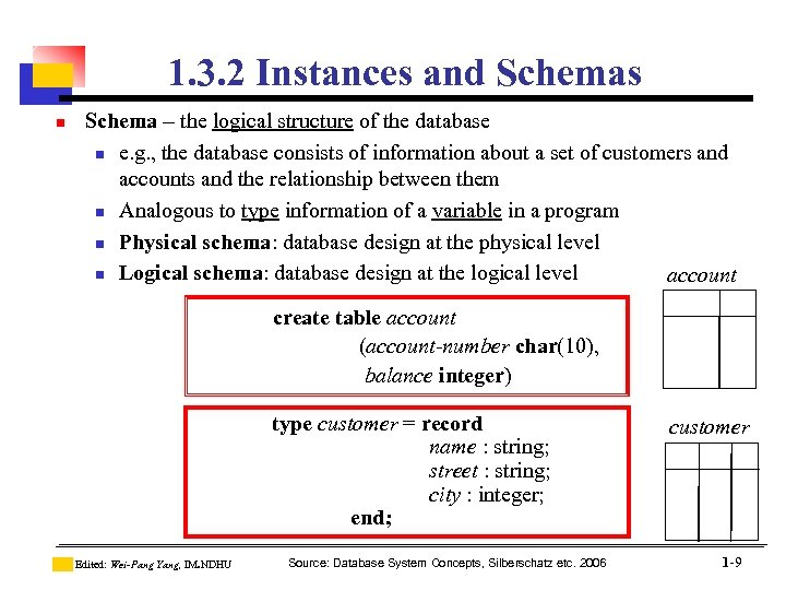 1. 3. 2 Instances and Schemas n Schema – the logical structure of the