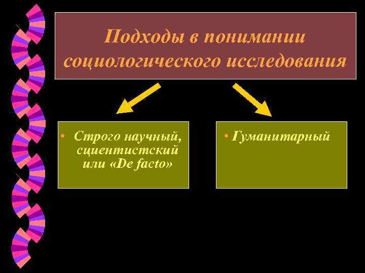Подходы в понимании социологического исследования • Строго научный, сциентистский или «De facto» • Гуманитарный
