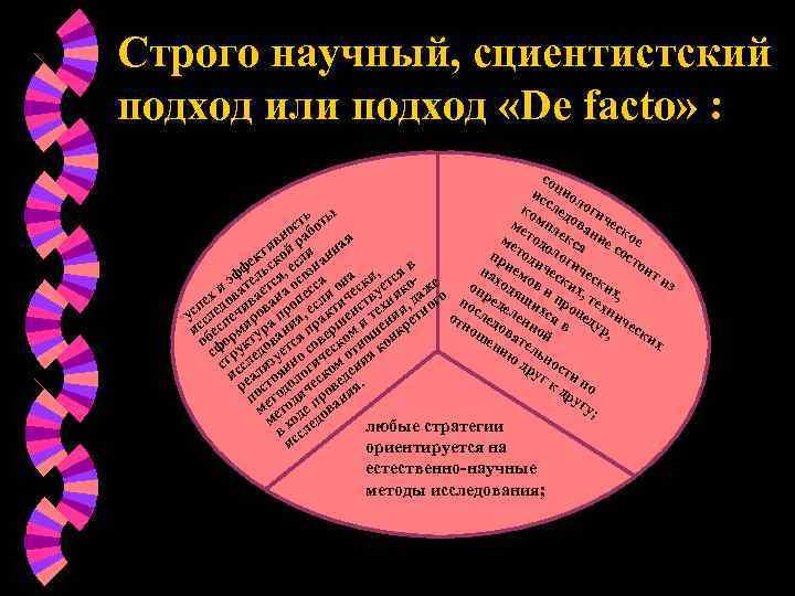 Строго научный, сциентистский подход или подход «De facto» : со ис циол ко след